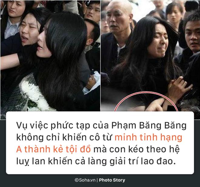 Chuyên gia Đài Loan: 'Người chống lưng đã sa cơ, Phạm Băng Băng không còn cơ thoái tội' 8