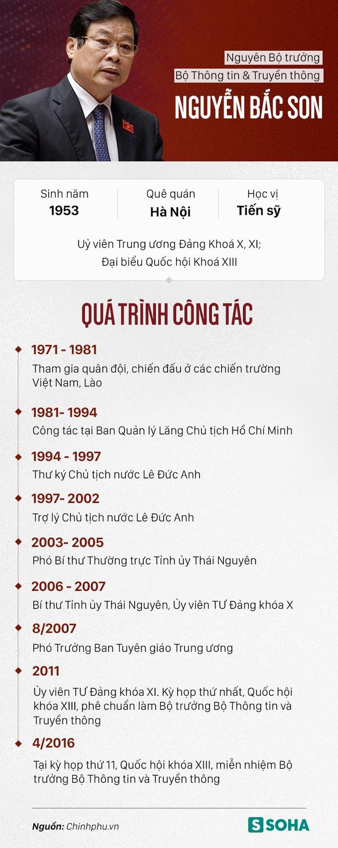 Cách chức Ủy viên Trung ương Đảng khóa XI đối với ông Nguyễn Bắc Son 1