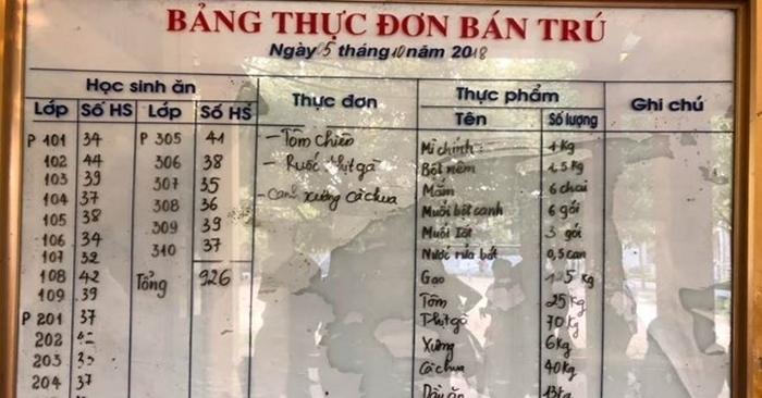Hình ảnh Vụ gần 400 học sinh ngộ độc phải nhập viện: Trường tiểu học ở Ninh Bình bị phạt 30 triệu đồng số 2