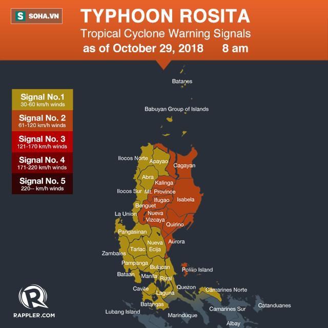 Siêu bão mạnh nhất 2018 sắp đổ bộ Philippines, đường kính lên đến 600km - dự báo mới nhất 1