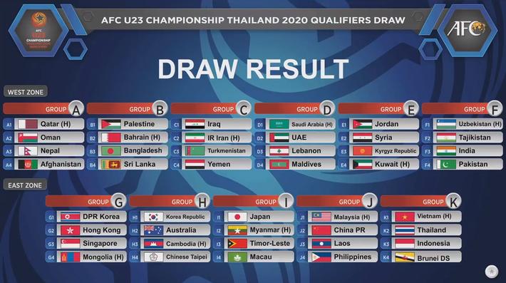 Bốc trúng Thái Lan, U23 Việt Nam rơi vào bảng đấu đầy ám ảnh 2