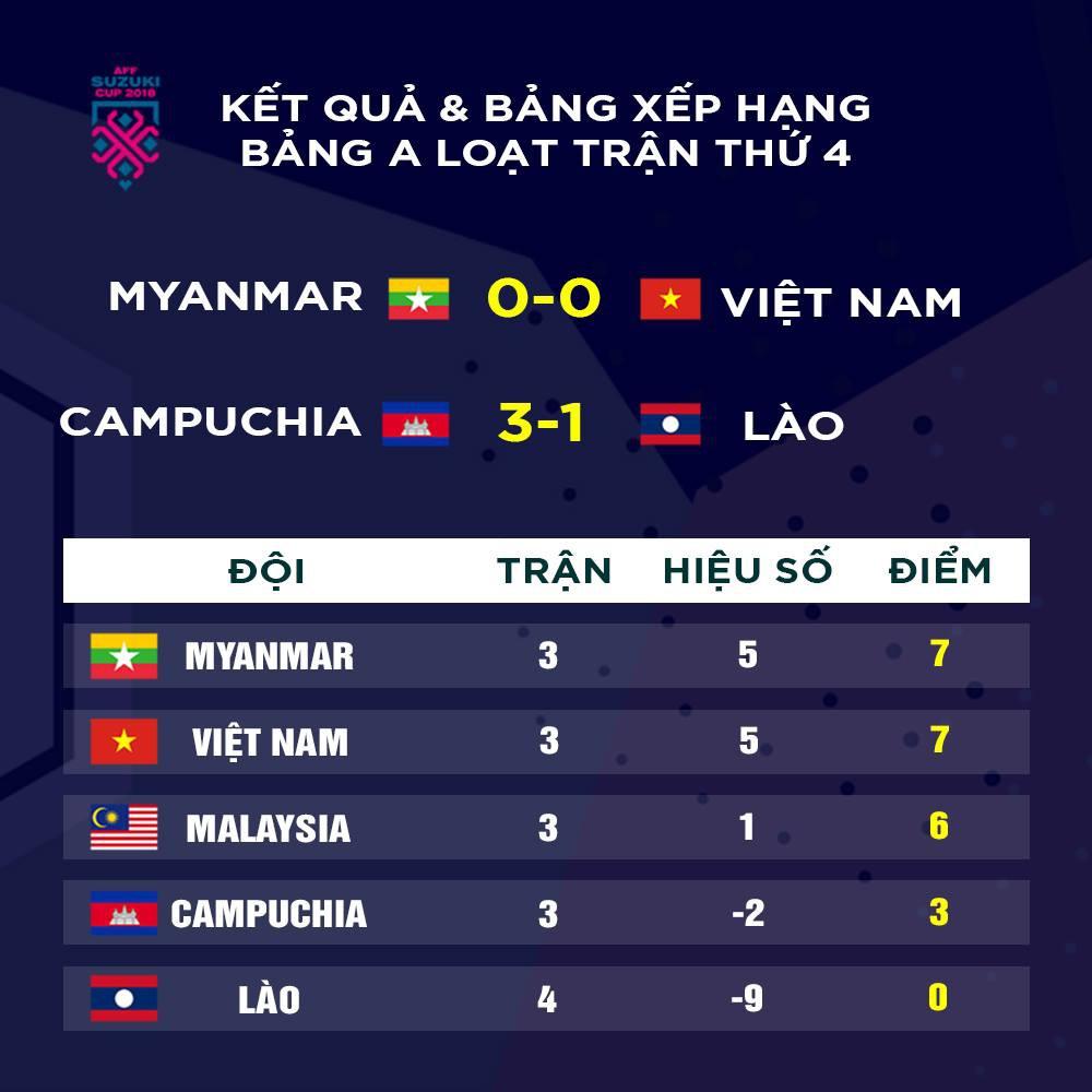 Đoàn Văn Hậu bất mãn, chỉ thẳng mặt trọng tài chính trận Myanmar vs Việt Nam 12