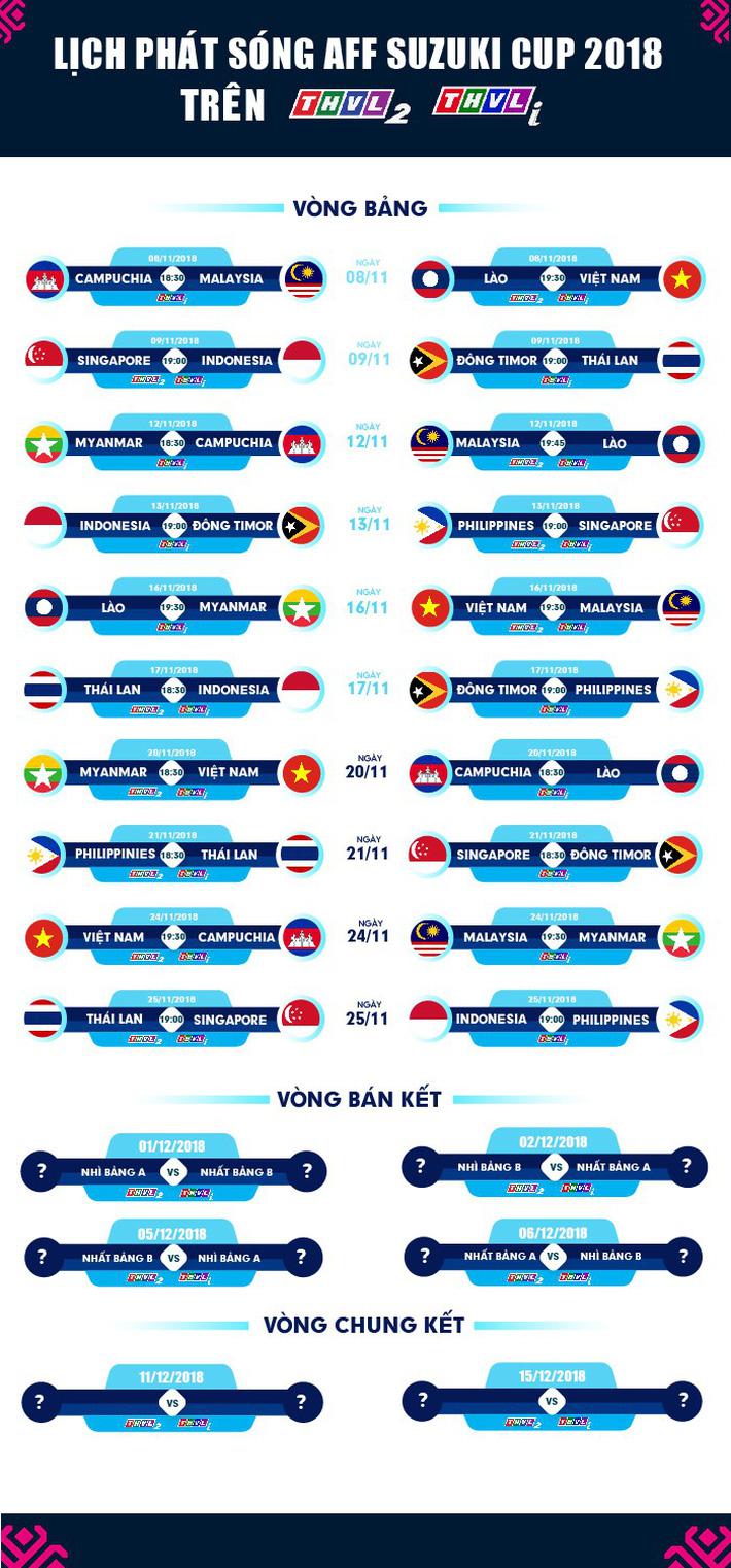 Lịch thi đấu và trực tiếp AFF Cup 2018 ngày 24/11: ĐT Việt Nam tiếp ĐT Campuchia 1