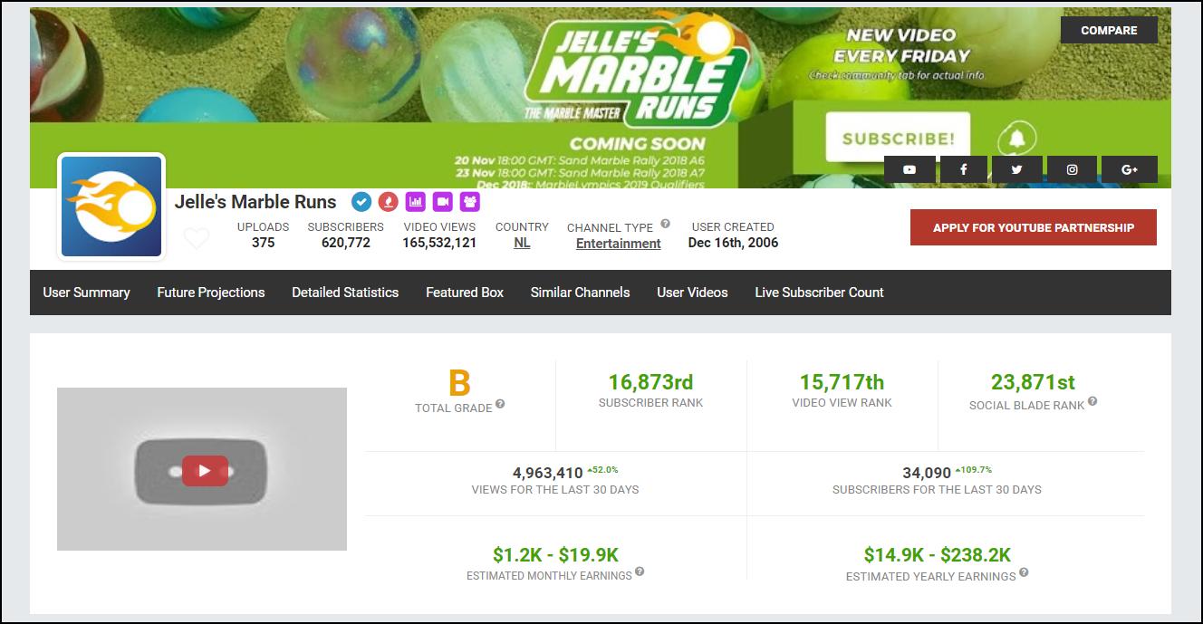 Xóa bay kênh Youtube thu nhập nửa tỉ đồng mỗi tháng vì lý do ngớ ngẩn 1