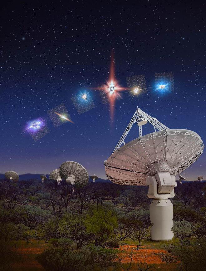 Hình ảnh NASA: Người ngoài hành tinh đã đến Trái Đất, nhưng sai lầm này khiến ta không thấy họ số 2