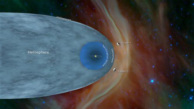 Vượt 18 tỷ km, tàu thăm dò NASA tiến vào không gian giữa các vì sao 1