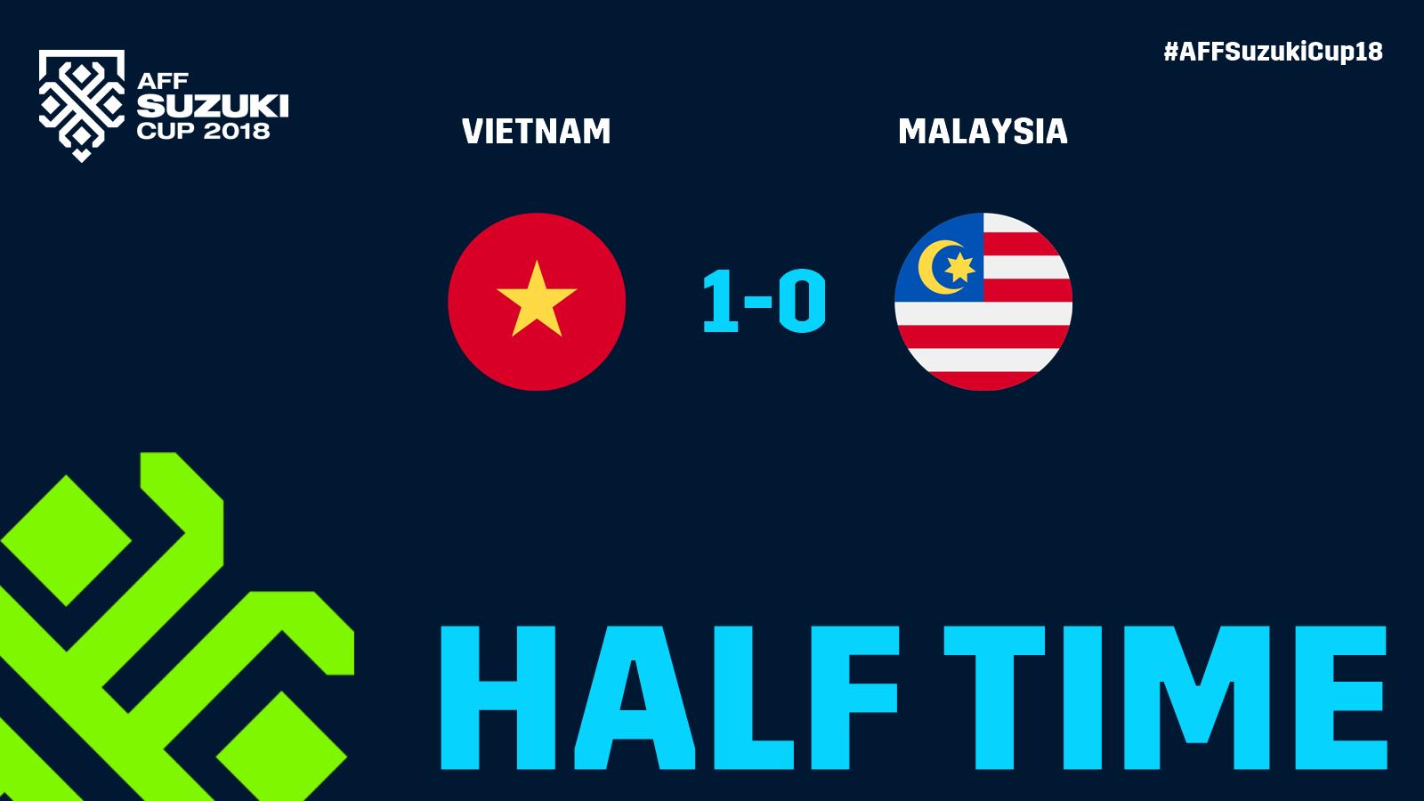Việt Nam đánh bại Malaysia, dân mạng nước ngoài hết lời khen ngợi và chúc mừng tân quán quân AFF Cup 2018 2