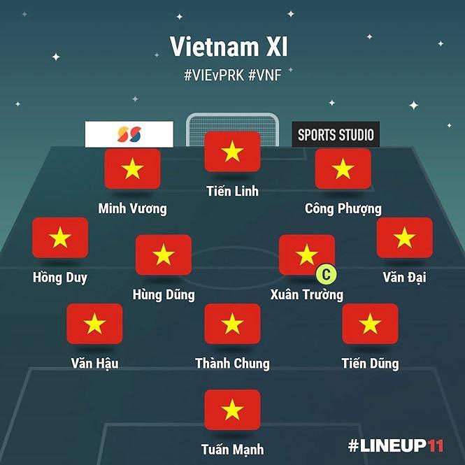Giao hữu Việt Nam - Triều Tiên: HLV Park Hang - seo tung đội hình hoàn toàn mới  1