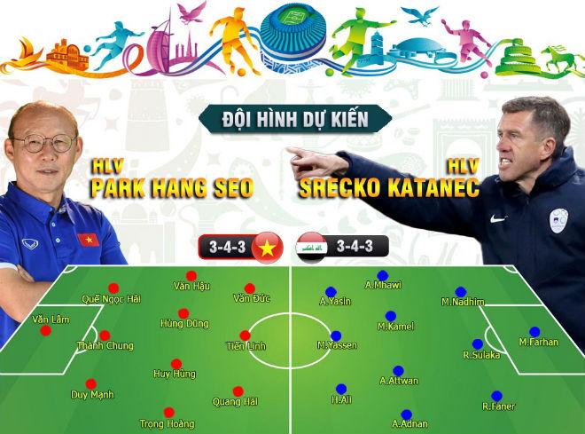 """Asian Cup: Báo Hàn hiến kế giúp Việt Nam đã tìm ra """"bí kíp"""" hạ gục Iraq 1"""