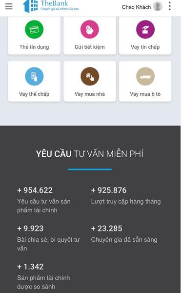 Hình ảnh Vòng rót vốn đầu tiên đưa Thebank.vn vào bệ phóng trong cuộc chơi Fintech tại VN số 1