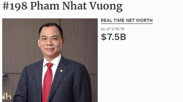 Tỷ phú Phạm Nhật Vượng lọt Top 200 người giàu nhất hành tinh 1