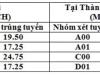 Điểm chuẩn chính thức các trường ĐH, CĐ trên toàn quốc