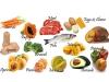 Dấu hiệu đơn giản nhận biết cơ thể thiếu vitamin