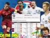 Lịch thi đấu Euro 2016 - Lịch trực tiếp bóng đá Euro 2016