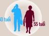 Tuổi nghỉ hưu có thể tăng từ năm 2021