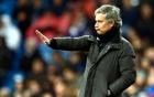 Mourinho đã đúng về