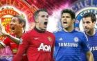Link SOPCAST trực tiếp trận M.U (Man Utd) vs Chelsea 23h ngày 26/10