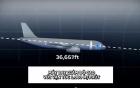 Video mô phỏng những phút cuối cùng trên máy bay xấu số Airbus 320 của Đức