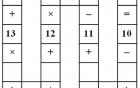 Bài toán lớp 3 làm náo loạn dư luận: Sở Giáo dục Lâm Đồng lên tiếng 2
