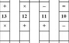 Bài toán lớp 3 làm náo loạn dư luận: Sở Giáo dục Lâm Đồng lên tiếng 4