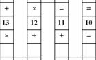 Bài toán lớp 3 gây