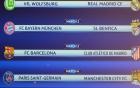 Kết quả bốc thăm tứ kết Champions League: Nội chiến Tây Ban Nha