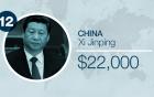 Kỳ nghỉ bí mật của lãnh đạo Trung Quốc và tham vọng quyền lực của Tập Cận Bình 4