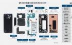 Lộ toàn bộ thông số và chi tiết về camera của Samsung Galaxy S9/S9+