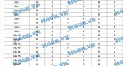 Xem đáp án đề thi môn Hóa học năm 2015 mã đề 357 chuẩn nhất