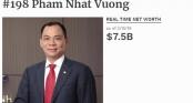 Tỷ phú Phạm Nhật Vượng lọt Top 200 người giàu nhất hành tinh
