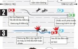 Tái hiện vụ tai nạn bằng tranh vẽ - Big Bang sẽ ra sao?