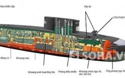 Sơ đồ cấu tạo tàu ngầm Kilo