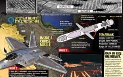 Những điều cần biết về cuộc không kích đầu tiên của Mỹ vào ISIS ở Syria