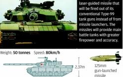 Sư đoàn thiết giáp Trung Quốc được trang bị bom dẫn đường laser