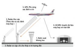 Hãng hàng không đầu tiên dùng công nghệ giúp máy bay không mất tích