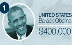 Obama có mức lương cao nhất thế giới so với những người đồng cấp