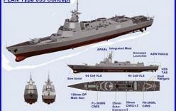 Video: Cận cảnh siêu khu trục hạm lớn nhất của Trung Quốc