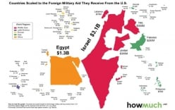 """5,9 tỷ USD viện trợ quân sự nước ngoài của Mỹ đã """"chảy"""" đi đâu?"""