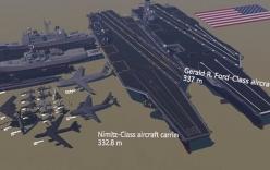 Video: Đo đếm kích cỡ kho vũ khí khổng lồ của Mỹ