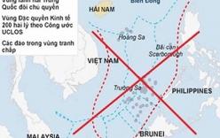 Hình ảnh Trung Quốc ở Nhật thêm tồi tệ sau phán quyết Biển Đông