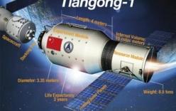 Trạm không gian của Trung Quốc sắp rơi tự do