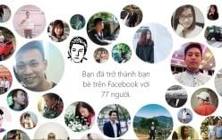 Phát sốt với Facebook