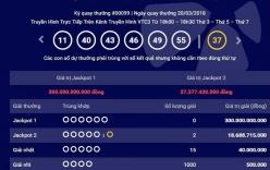 Thêm 2 tấm vé trúng Jackpot 2 trị giá hơn 37 tỷ đồng