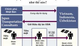 Bộ GTVT lập đường dây nóng nghi án nhận hối lộ 16 tỷ đồng