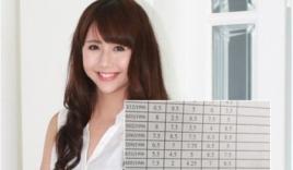 Soi bảng điểm xấu, đẹp của hotgirl Việt