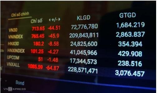 Tin tức kinh doanh 24h: Lý giải vàng lao dốc, Việt Nam mất 1 tỷ phú đôla 4
