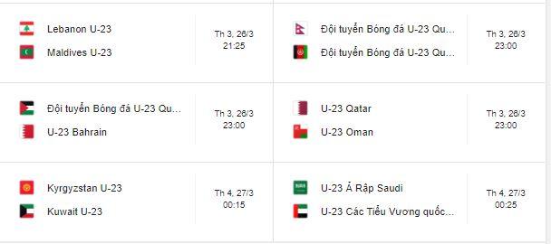Lịch thi đấu bóng đá U23 Châu Á 2020 6