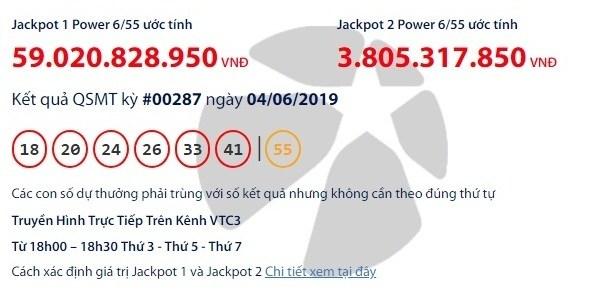 Xổ số Vietlott: Truy tìm chủ nhân giải khủng hơn 59 tỷ đồng ngày hôm qua? 1