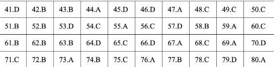 Gợi ý đáp án đề thi môn Địa lý tốt nghiệp THPT quốc gia năm 2019 tất cả 24 mã đề 20