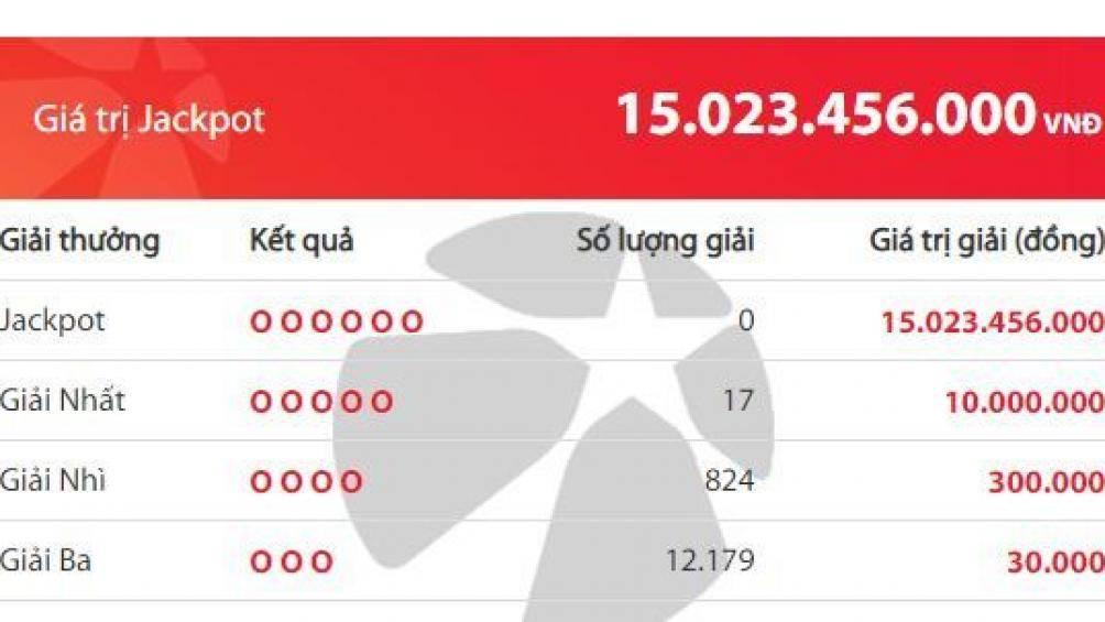 Xổ số Vietlott: Truy tìm chủ nhân giải Jackpot hơn 15 tỷ đồng? 2